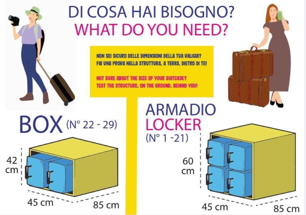 dimensioni box - Home